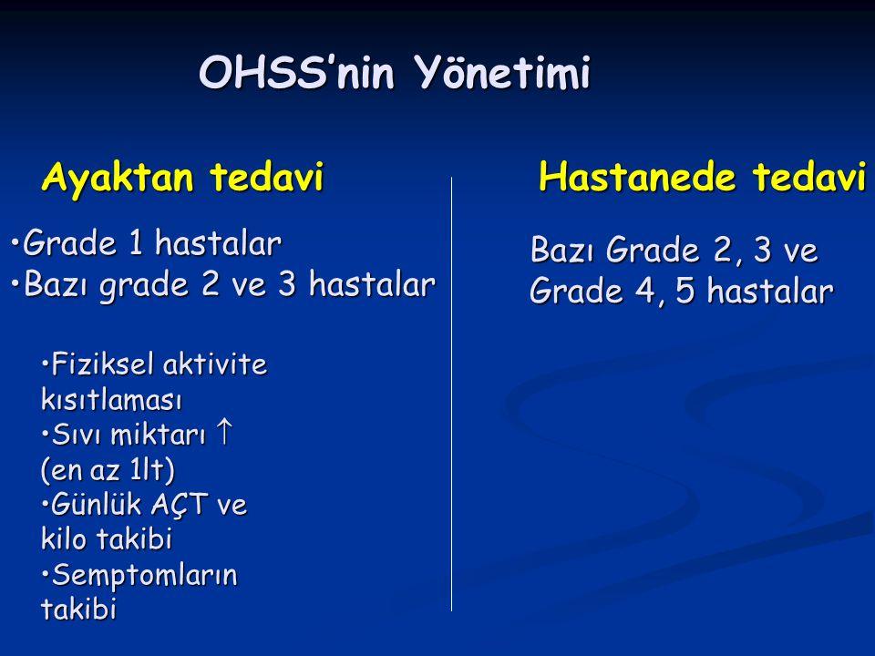 OHSS'nin Yönetimi Ayaktan tedavi Hastanede tedavi Grade 1 hastalar