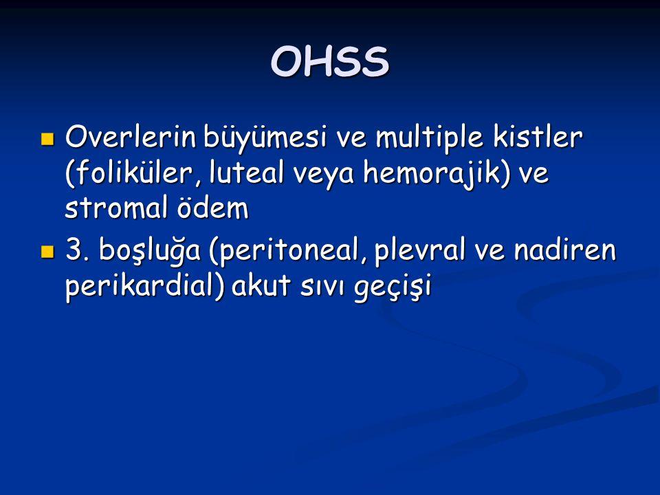 OHSS Overlerin büyümesi ve multiple kistler (foliküler, luteal veya hemorajik) ve stromal ödem.