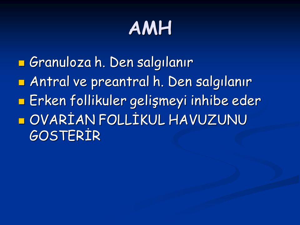 AMH Granuloza h. Den salgılanır Antral ve preantral h. Den salgılanır