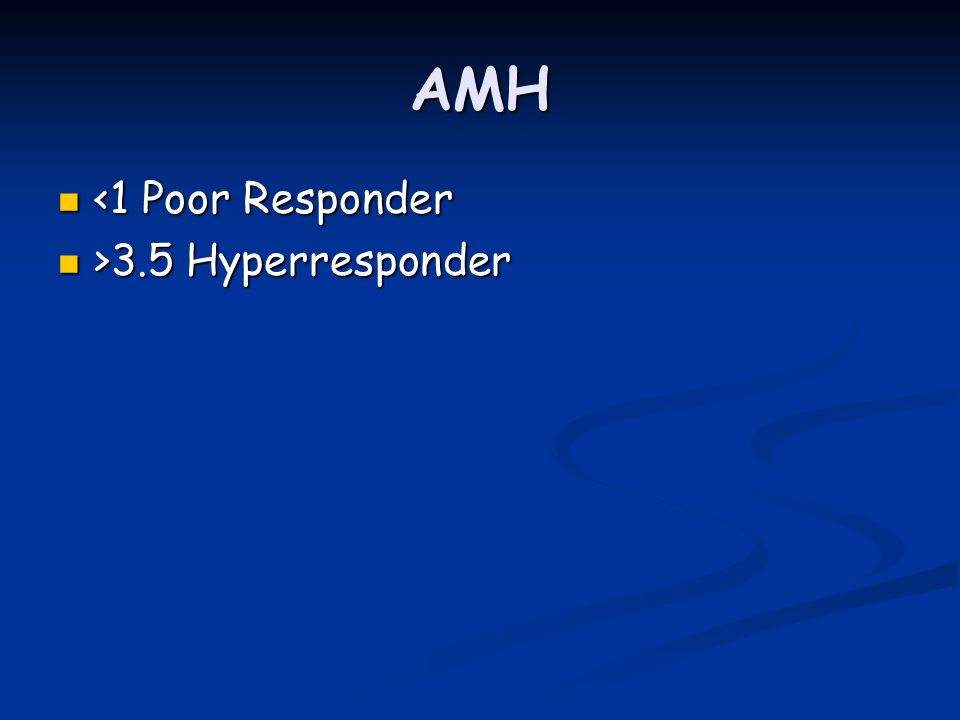 AMH <1 Poor Responder >3.5 Hyperresponder