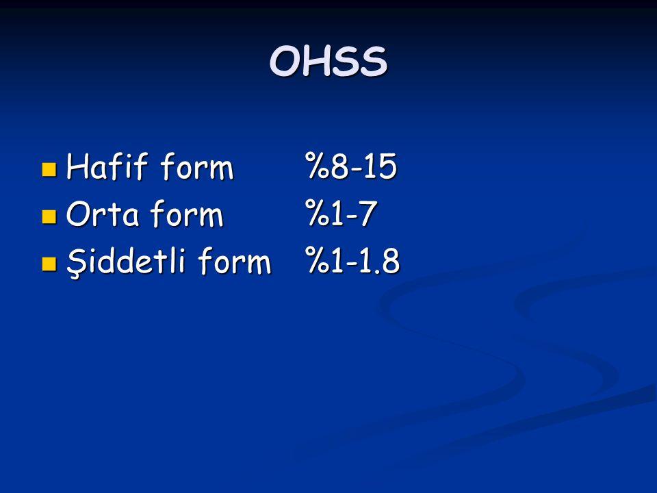 OHSS Hafif form %8-15 Orta form %1-7 Şiddetli form %1-1.8