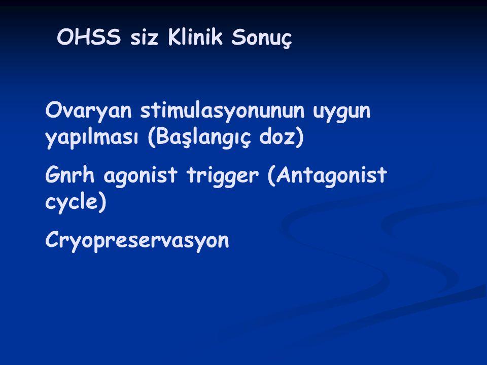 OHSS siz Klinik Sonuç Ovaryan stimulasyonunun uygun yapılması (Başlangıç doz) Gnrh agonist trigger (Antagonist cycle)
