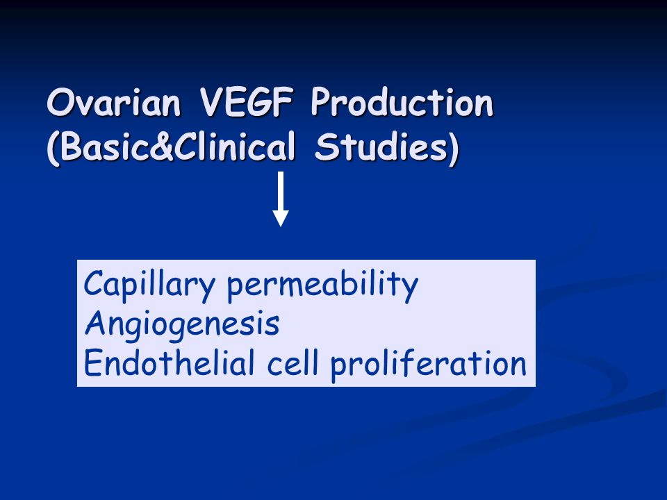 Ovarian VEGF Production (Basic&Clinical Studies)