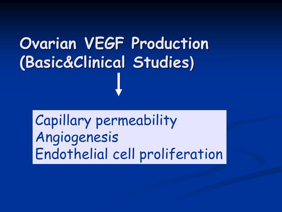 Ovarian VEGF Production (Basic&Clinical Studies)