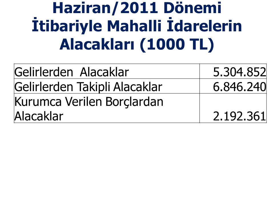 Haziran/2011 Dönemi İtibariyle Mahalli İdarelerin Alacakları (1000 TL)