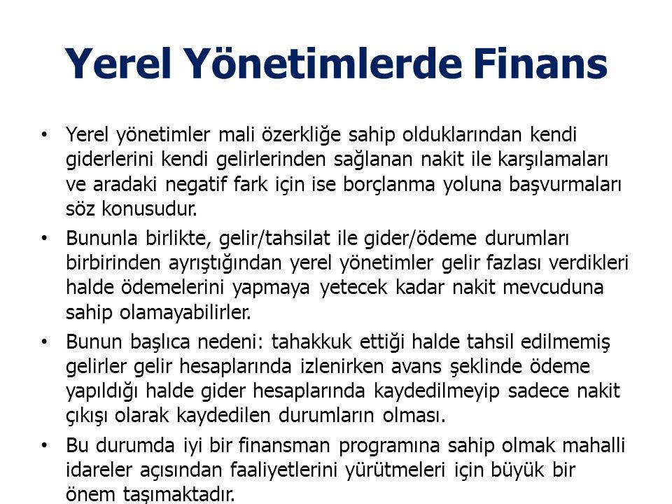 Yerel Yönetimlerde Finans