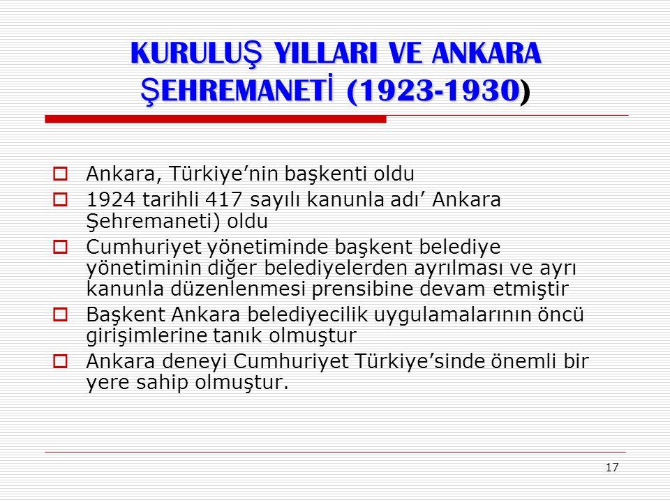 KURULUŞ YILLARI VE ANKARA ŞEHREMANETİ (1923-1930)