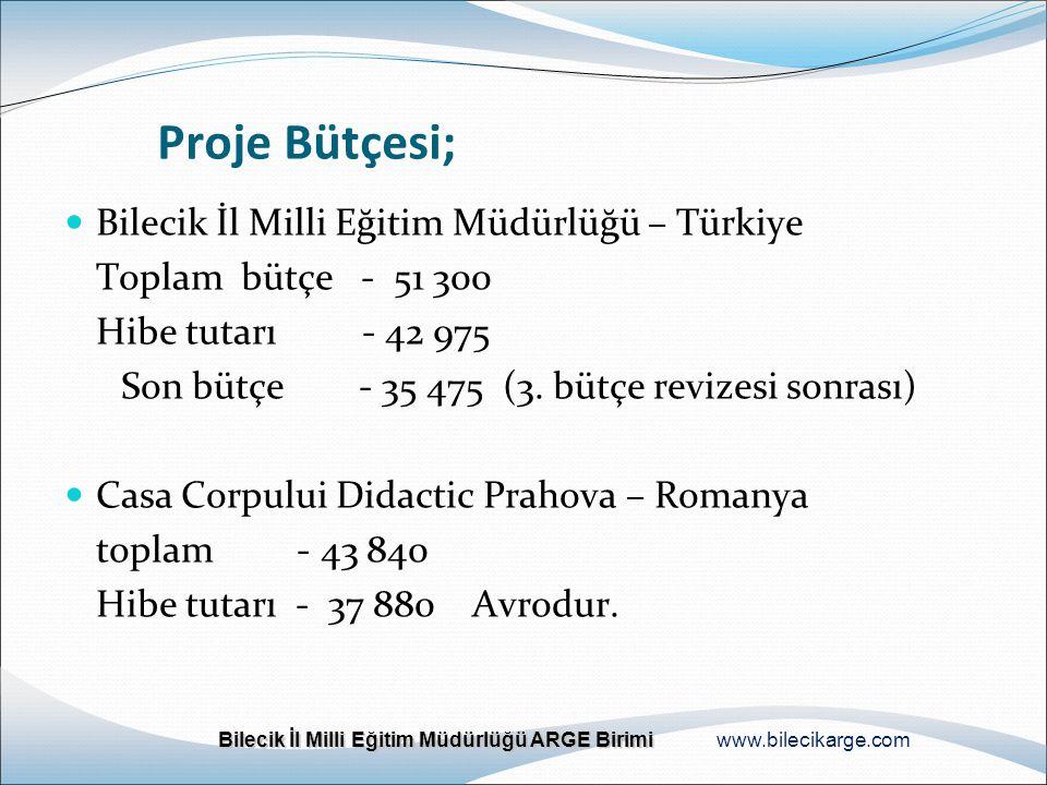Proje Bütçesi; Bilecik İl Milli Eğitim Müdürlüğü – Türkiye
