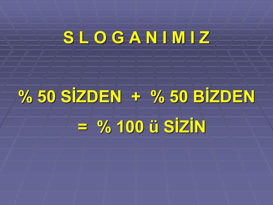 % 50 SİZDEN + % 50 BİZDEN = % 100 ü SİZİN