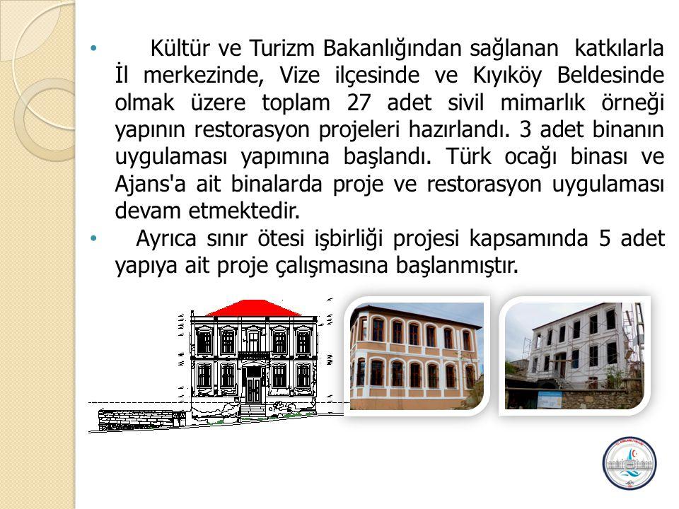 Kültür ve Turizm Bakanlığından sağlanan katkılarla İl merkezinde, Vize ilçesinde ve Kıyıköy Beldesinde olmak üzere toplam 27 adet sivil mimarlık örneği yapının restorasyon projeleri hazırlandı. 3 adet binanın uygulaması yapımına başlandı. Türk ocağı binası ve Ajans a ait binalarda proje ve restorasyon uygulaması devam etmektedir.
