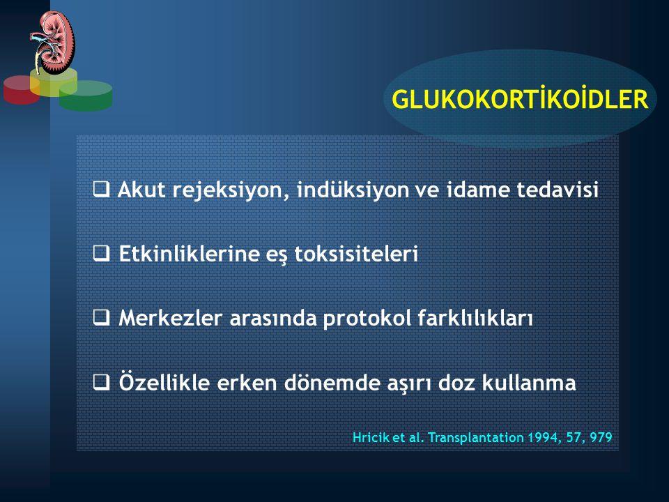 GLUKOKORTİKOİDLER Akut rejeksiyon, indüksiyon ve idame tedavisi