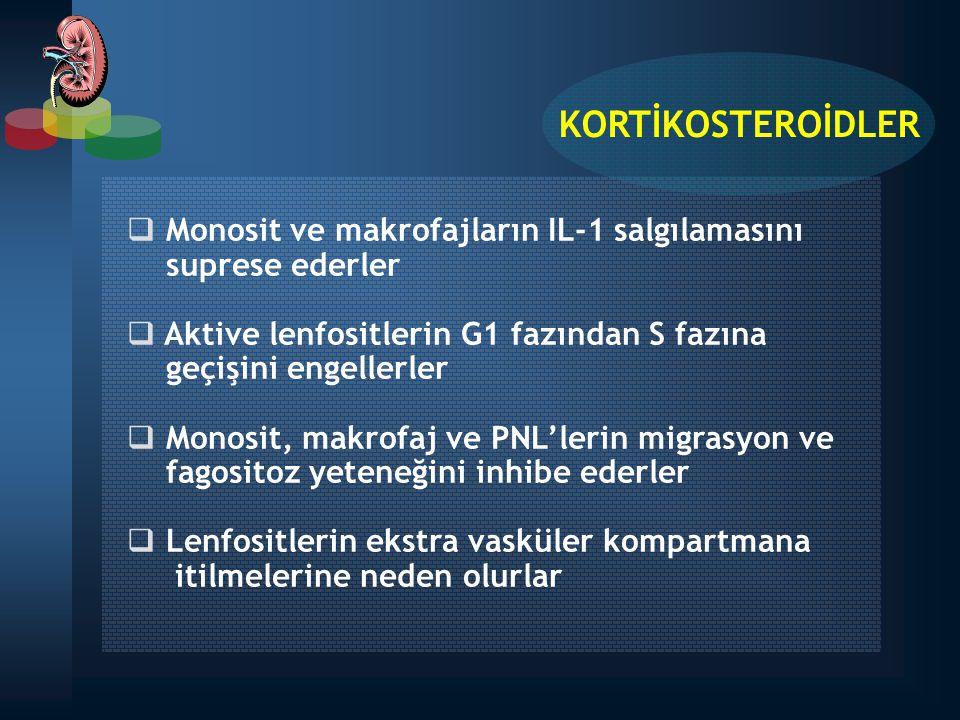 KORTİKOSTEROİDLER Monosit ve makrofajların IL-1 salgılamasını