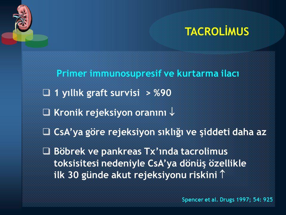 TACROLİMUS Primer immunosupresif ve kurtarma ilacı