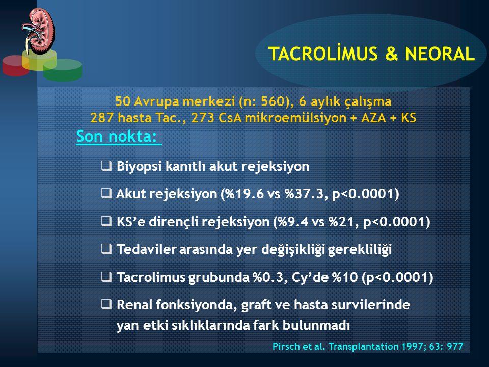 TACROLİMUS & NEORAL Son nokta: