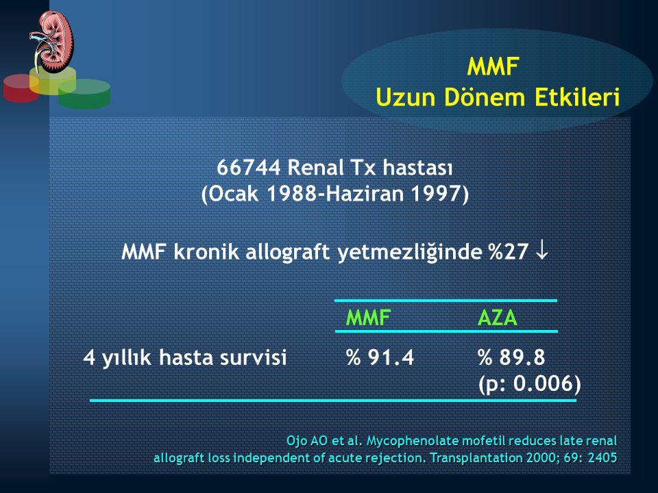 MMF kronik allograft yetmezliğinde %27 
