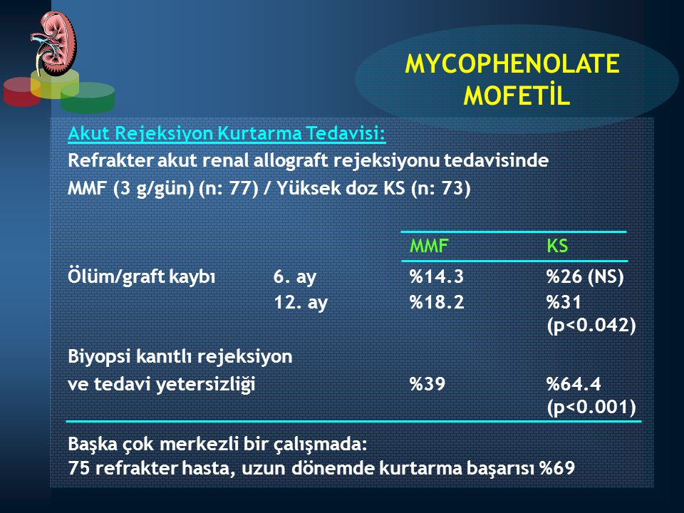 MYCOPHENOLATE MOFETİL