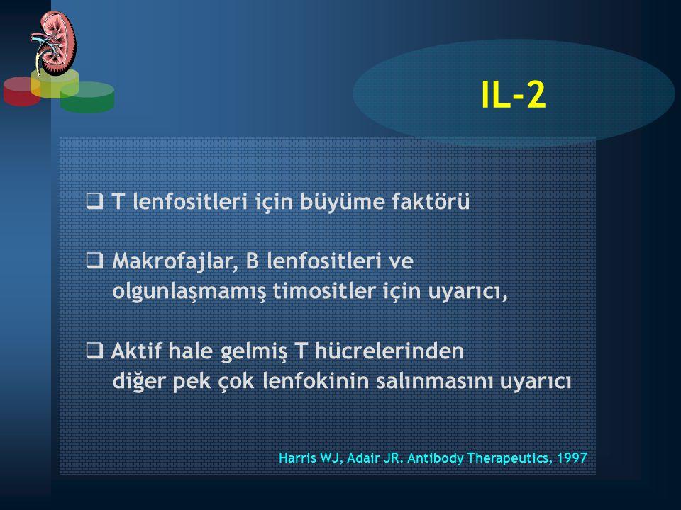 IL-2 T lenfositleri için büyüme faktörü Makrofajlar, B lenfositleri ve