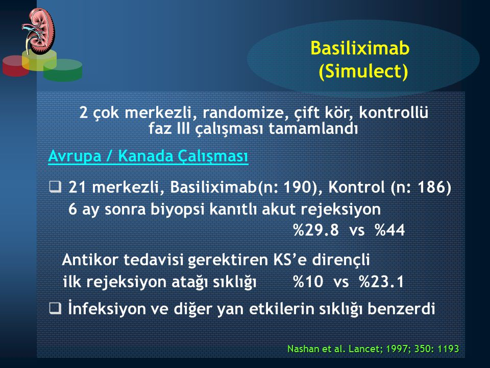 Basiliximab (Simulect)