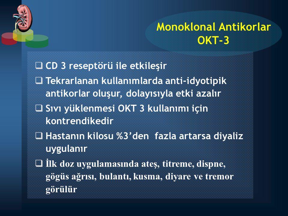 Monoklonal Antikorlar