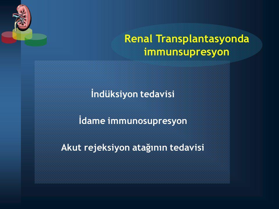 Renal Transplantasyonda immunsupresyon