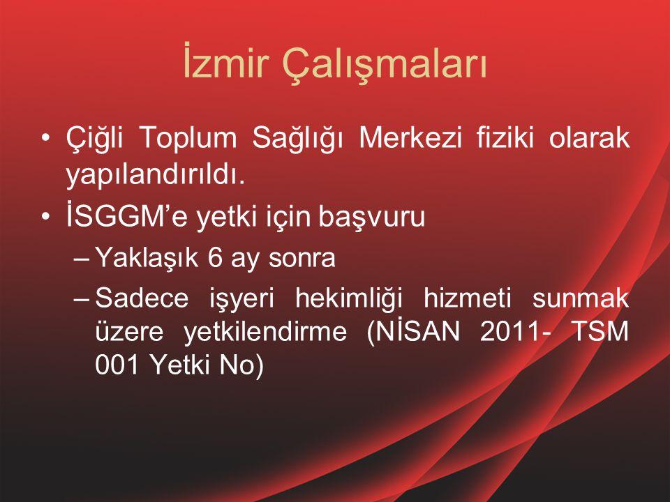 İzmir Çalışmaları Çiğli Toplum Sağlığı Merkezi fiziki olarak yapılandırıldı. İSGGM'e yetki için başvuru.