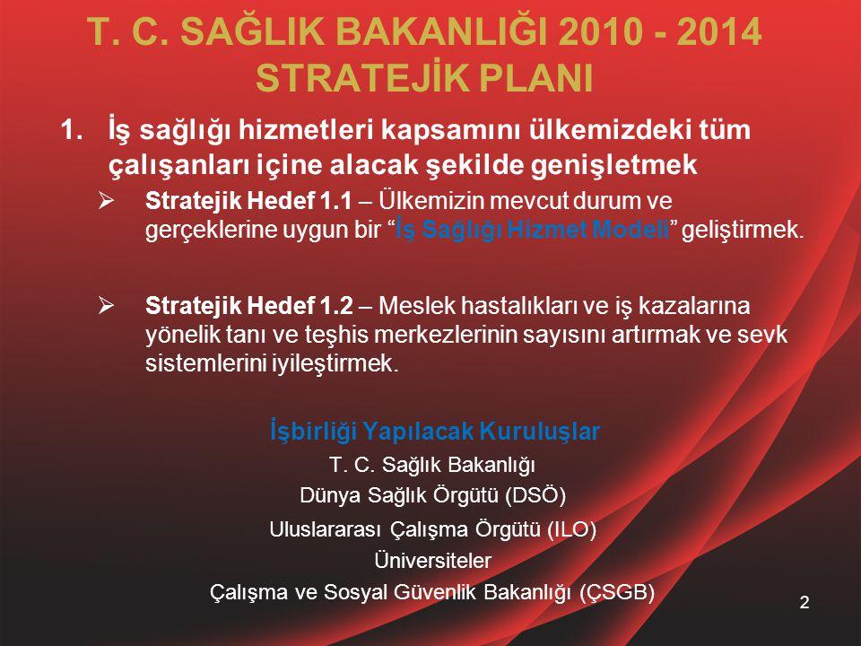 T. C. SAĞLIK BAKANLIĞI 2010 - 2014 STRATEJİK PLANI