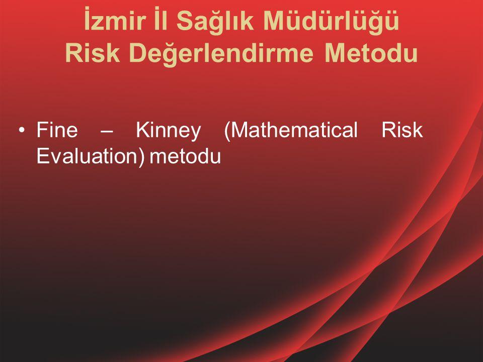 İzmir İl Sağlık Müdürlüğü Risk Değerlendirme Metodu