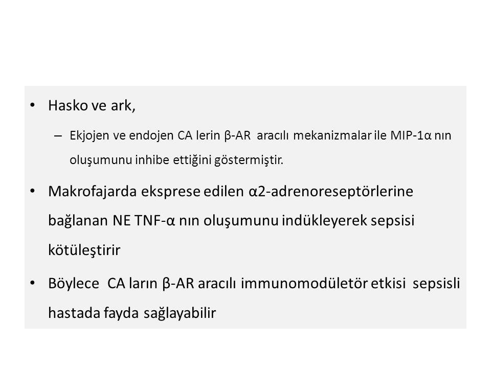 Hasko ve ark, Ekjojen ve endojen CA lerin β-AR aracılı mekanizmalar ile MIP-1α nın oluşumunu inhibe ettiğini göstermiştir.