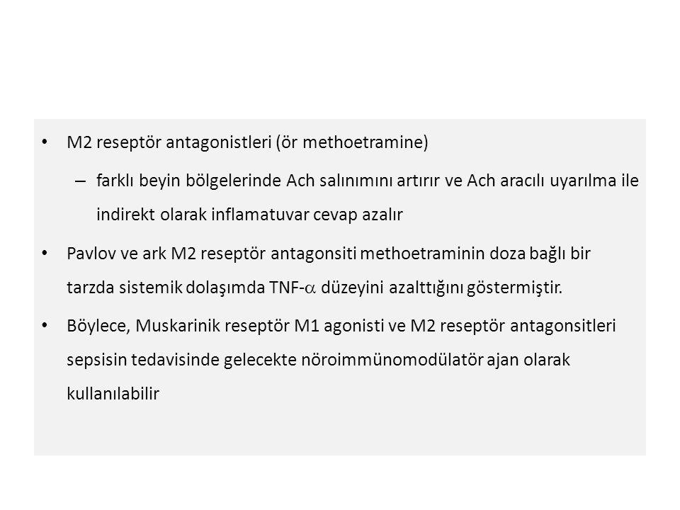 M2 reseptör antagonistleri (ör methoetramine)