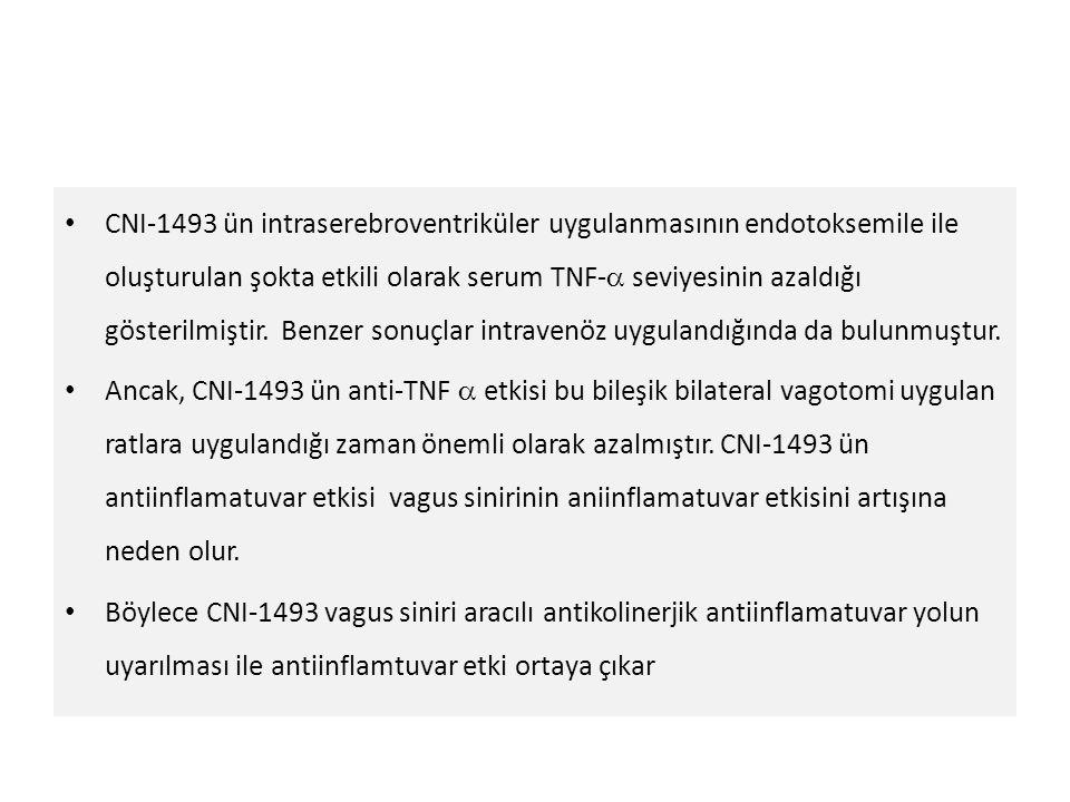 CNI-1493 ün intraserebroventriküler uygulanmasının endotoksemile ile oluşturulan şokta etkili olarak serum TNF- seviyesinin azaldığı gösterilmiştir. Benzer sonuçlar intravenöz uygulandığında da bulunmuştur.