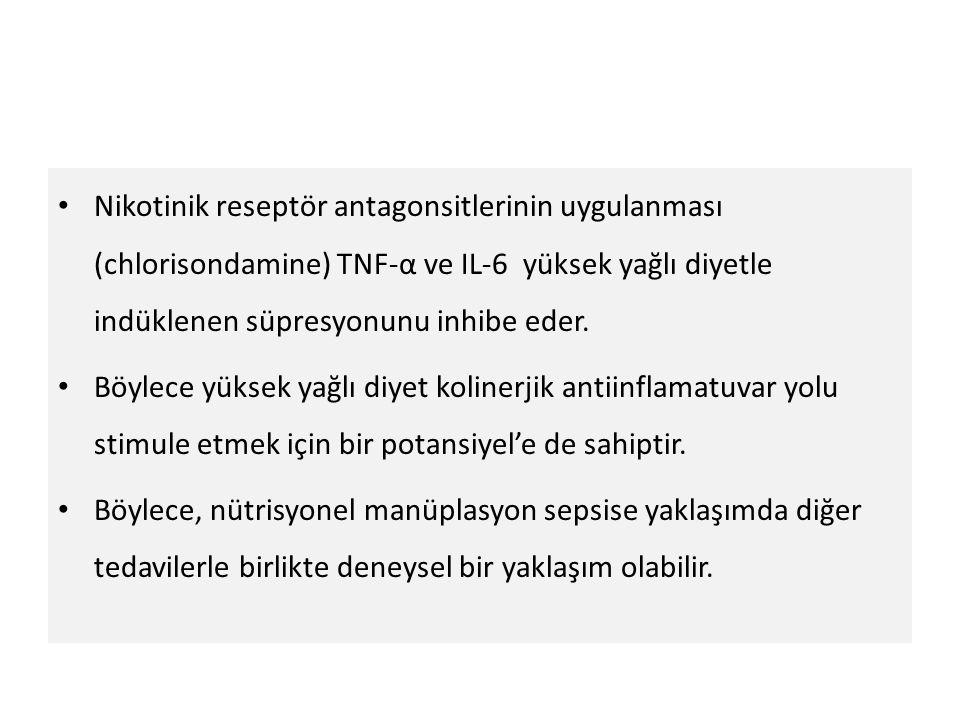 Nikotinik reseptör antagonsitlerinin uygulanması (chlorisondamine) TNF-α ve IL-6 yüksek yağlı diyetle indüklenen süpresyonunu inhibe eder.