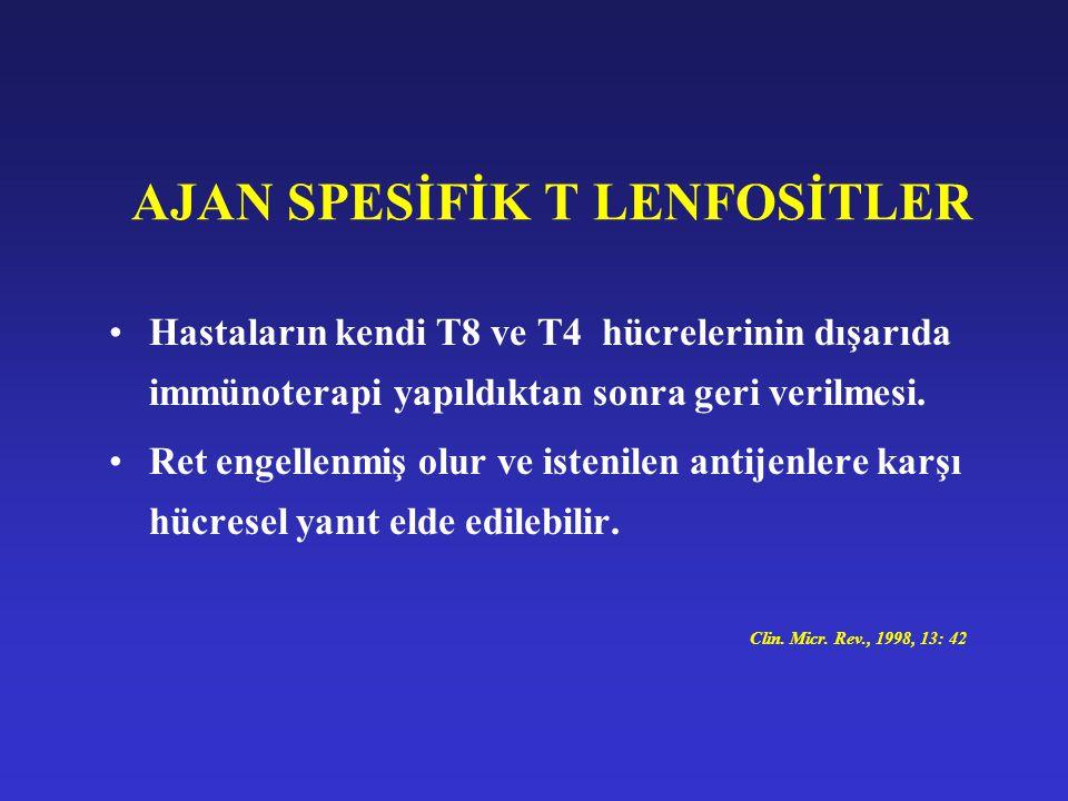 AJAN SPESİFİK T LENFOSİTLER