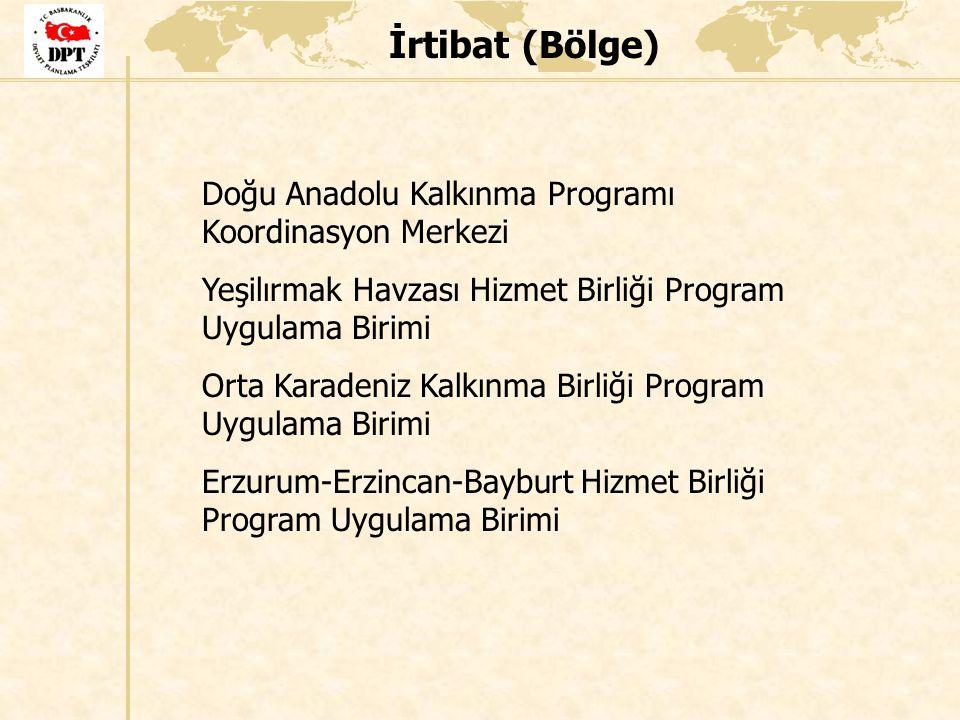 İrtibat (Bölge) Doğu Anadolu Kalkınma Programı Koordinasyon Merkezi