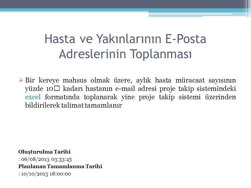 Hasta ve Yakınlarının E-Posta Adreslerinin Toplanması