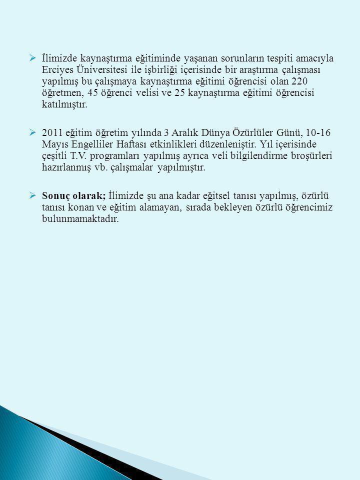 İlimizde kaynaştırma eğitiminde yaşanan sorunların tespiti amacıyla Erciyes Üniversitesi ile işbirliği içerisinde bir araştırma çalışması yapılmış bu çalışmaya kaynaştırma eğitimi öğrencisi olan 220 öğretmen, 45 öğrenci velisi ve 25 kaynaştırma eğitimi öğrencisi katılmıştır.