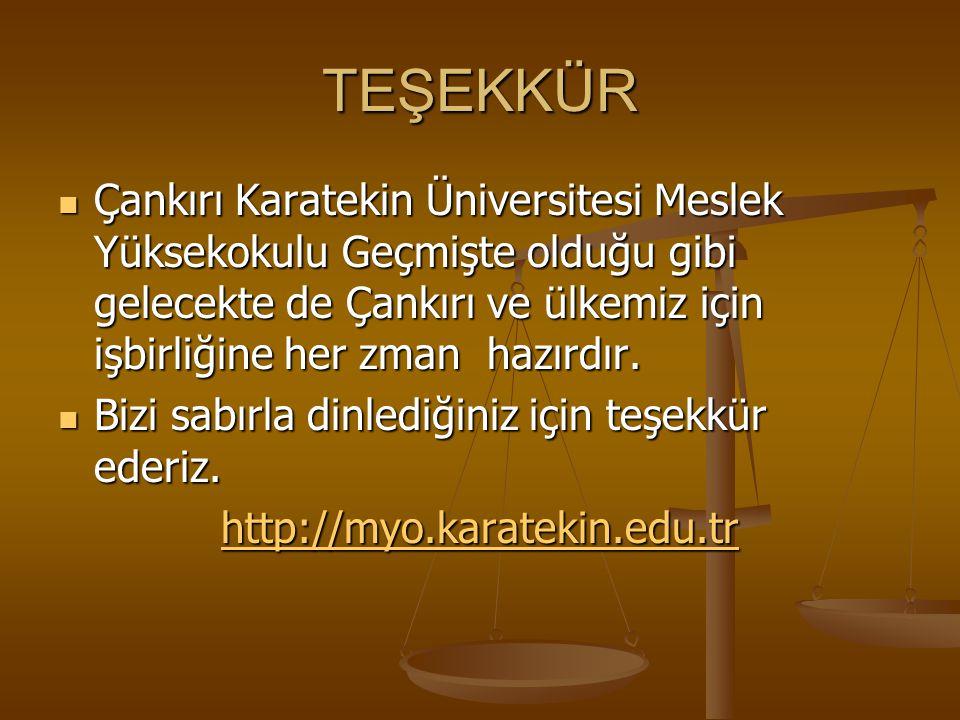 TEŞEKKÜR Çankırı Karatekin Üniversitesi Meslek Yüksekokulu Geçmişte olduğu gibi gelecekte de Çankırı ve ülkemiz için işbirliğine her zman hazırdır.