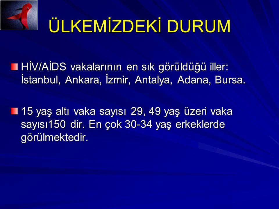 ÜLKEMİZDEKİ DURUM HİV/AİDS vakalarının en sık görüldüğü iller: İstanbul, Ankara, İzmir, Antalya, Adana, Bursa.