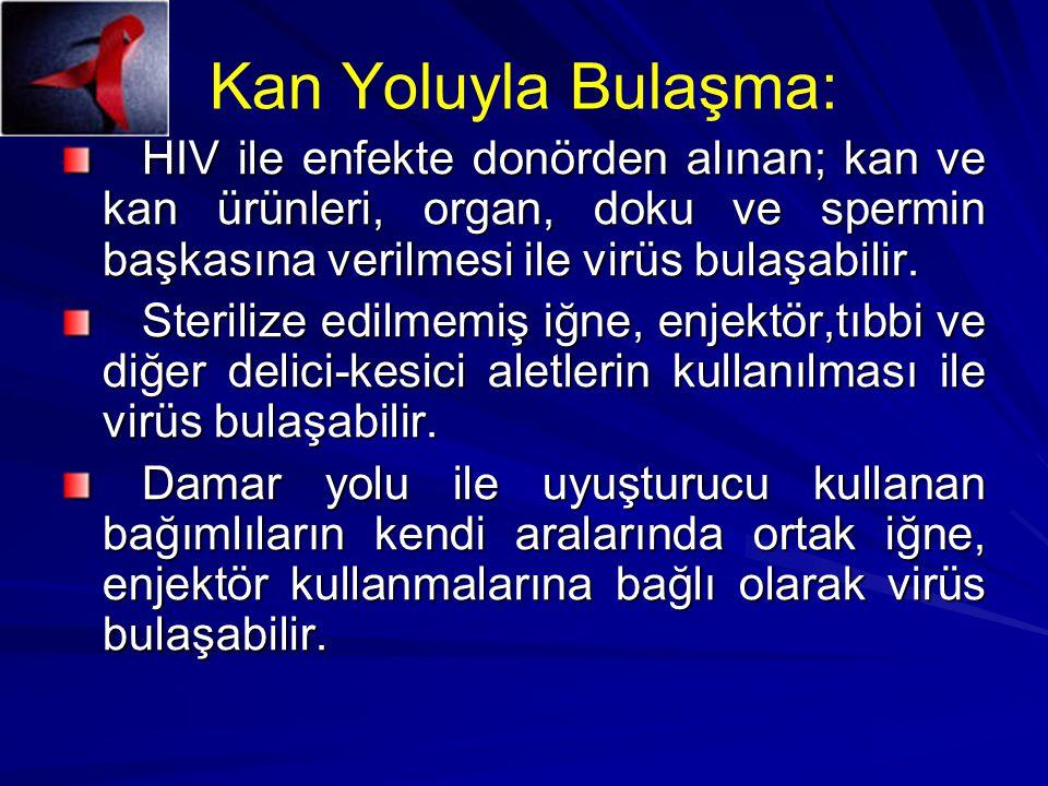 Kan Yoluyla Bulaşma: HIV ile enfekte donörden alınan; kan ve kan ürünleri, organ, doku ve spermin başkasına verilmesi ile virüs bulaşabilir.