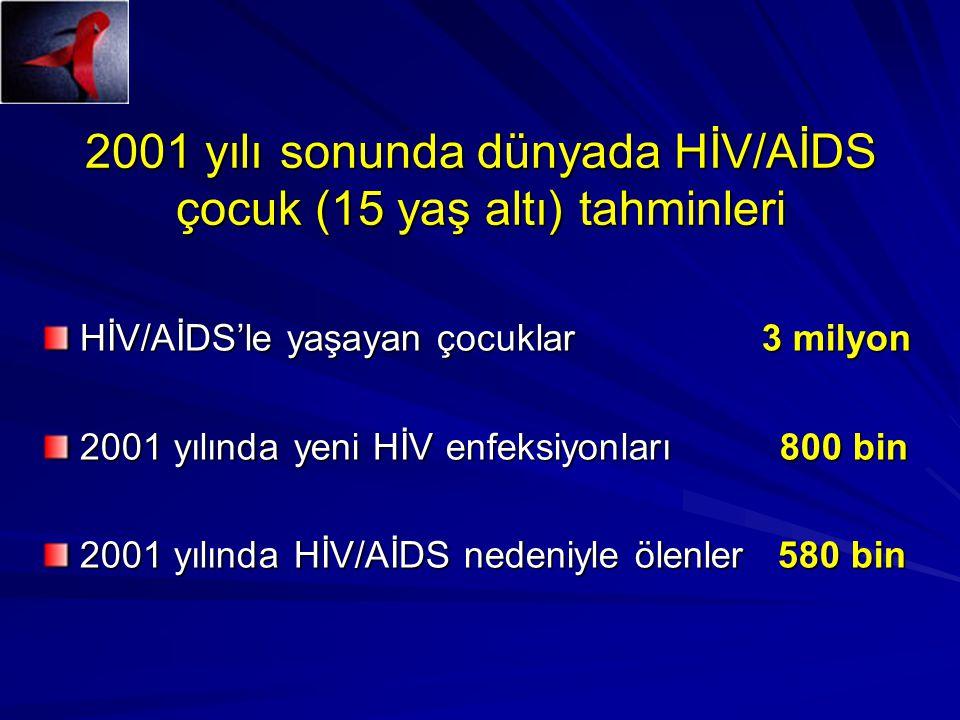 2001 yılı sonunda dünyada HİV/AİDS çocuk (15 yaş altı) tahminleri