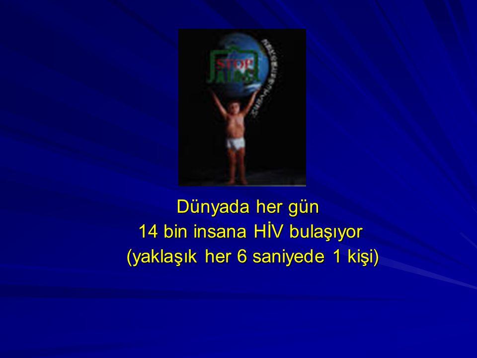 14 bin insana HİV bulaşıyor (yaklaşık her 6 saniyede 1 kişi)