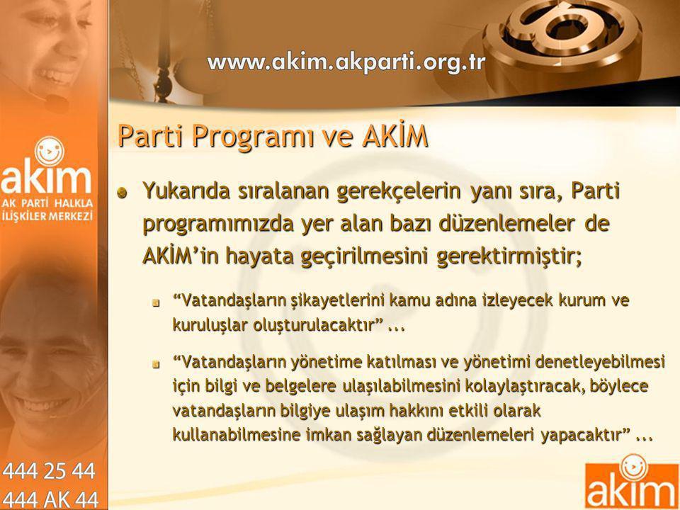 Parti Programı ve AKİM