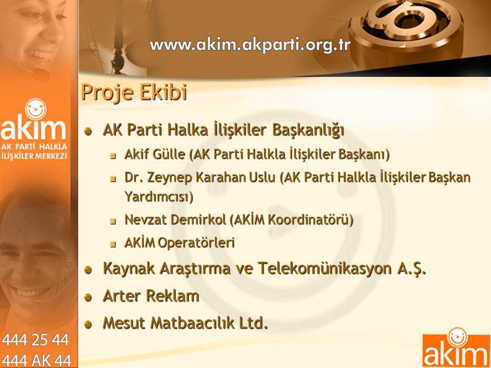 Proje Ekibi AK Parti Halka İlişkiler Başkanlığı