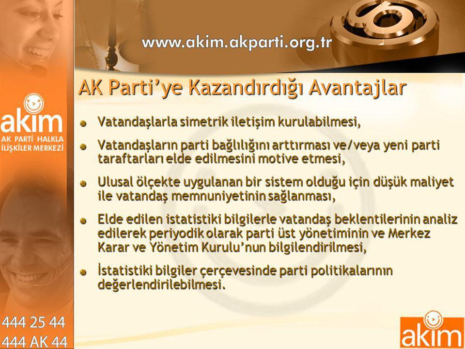 AK Parti'ye Kazandırdığı Avantajlar