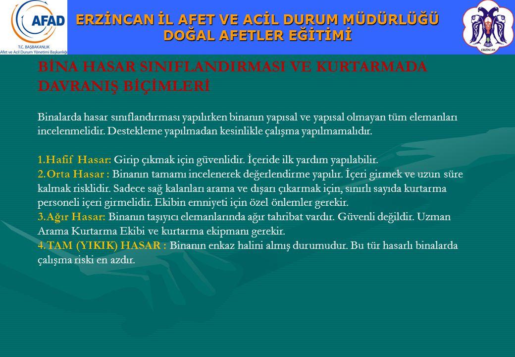 BİNA HASAR SINIFLANDIRMASI VE KURTARMADA DAVRANIŞ BİÇİMLERİ