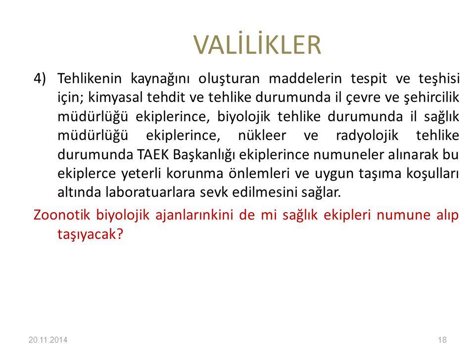 VALİLİKLER