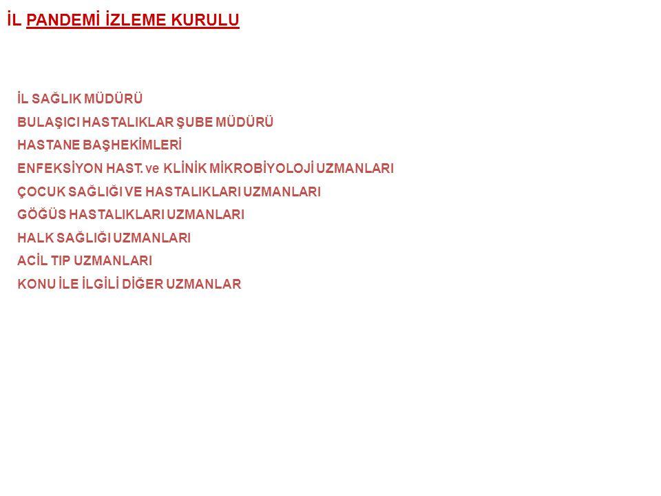 İL PANDEMİ İZLEME KURULU