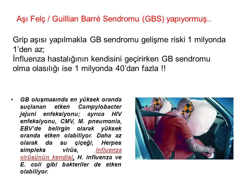Aşı Felç / Guillian Barré Sendromu (GBS) yapıyormuş..