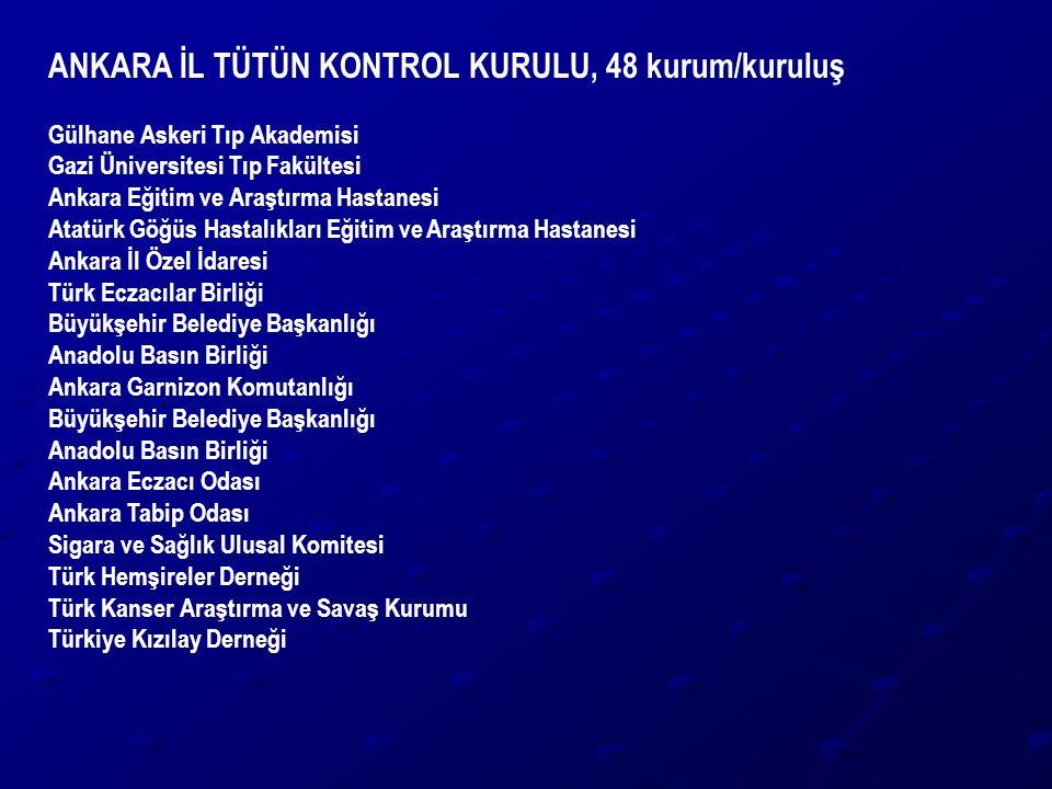 ANKARA İL TÜTÜN KONTROL KURULU, 48 kurum/kuruluş