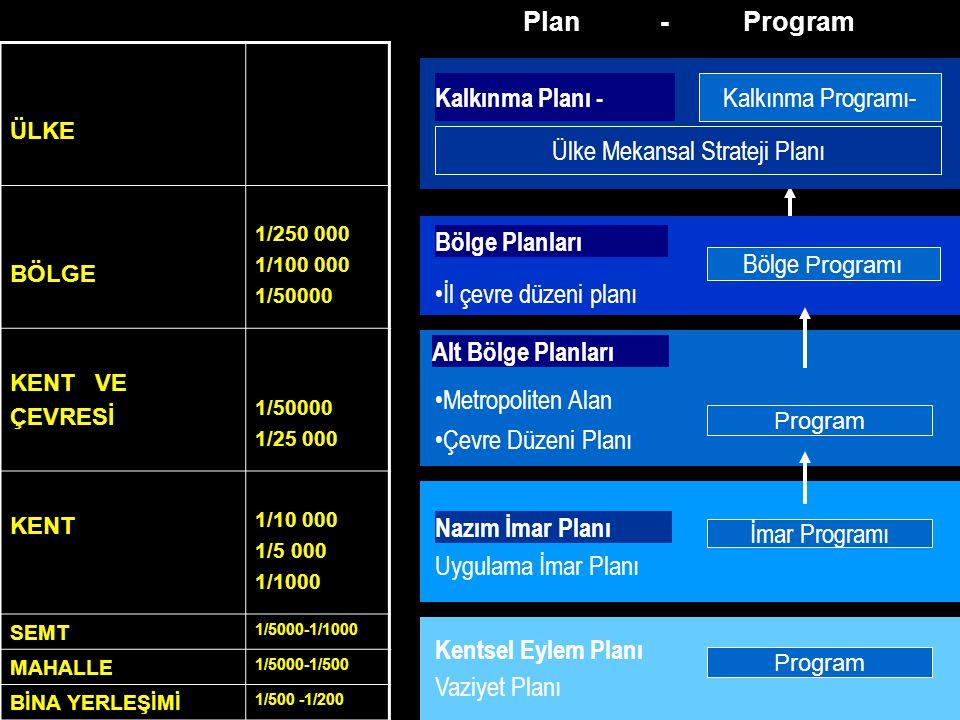 Ülke Mekansal Strateji Planı