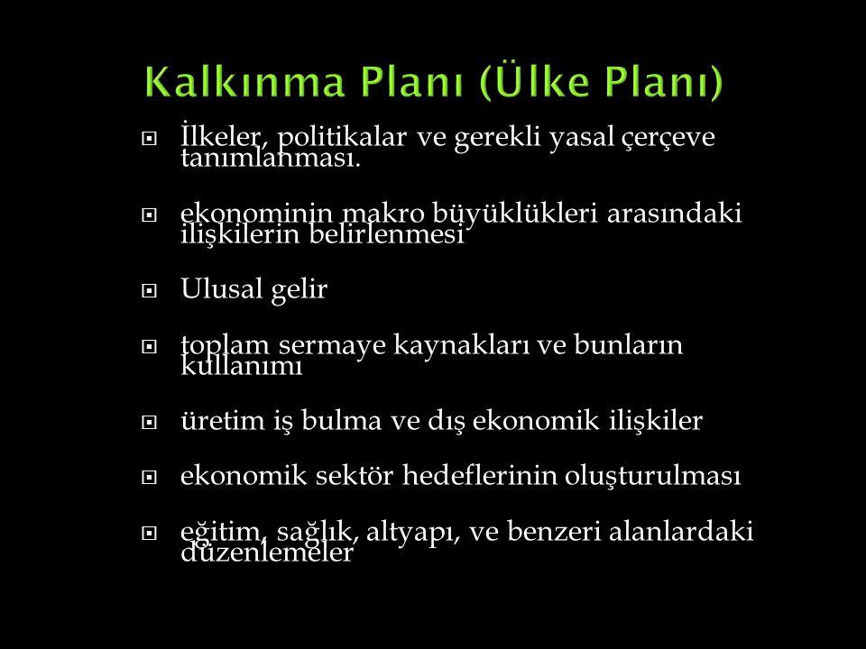 Kalkınma Planı (Ülke Planı)